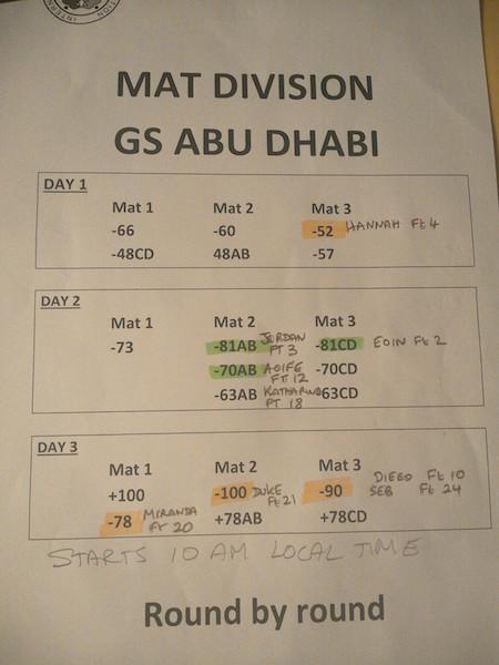 Mat Division GS Abu Dhabi 2015