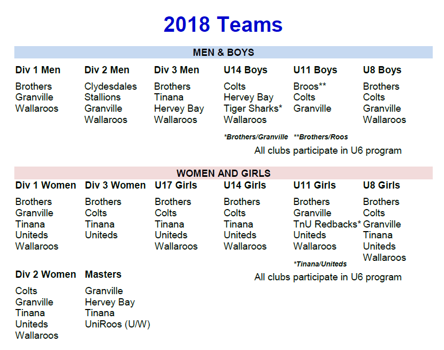 2018 Teams